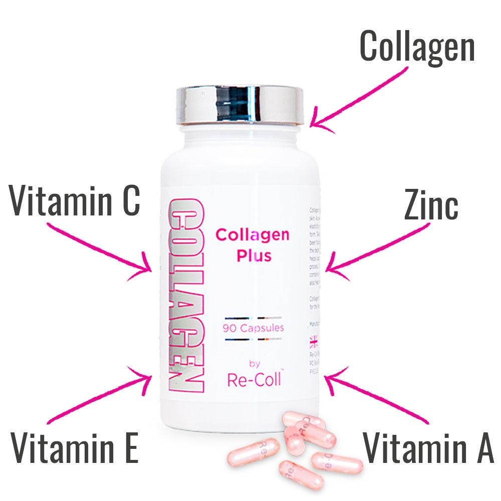Collagen Plus Capsules Added Vitamins